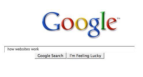 how-websites-work